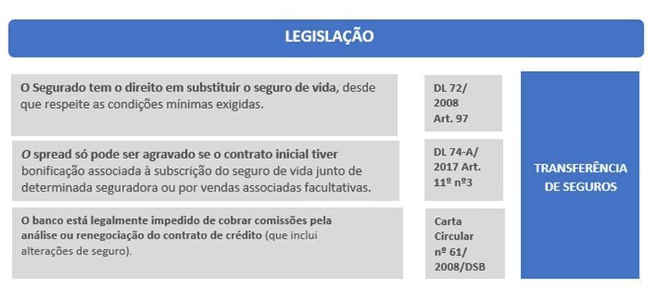 Allianz PPR Ativo R2 Seguros 3
